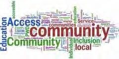 Word Cloud_Community